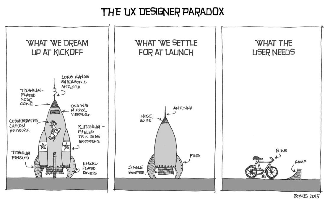 ux-design-paradox-comic_lg_0