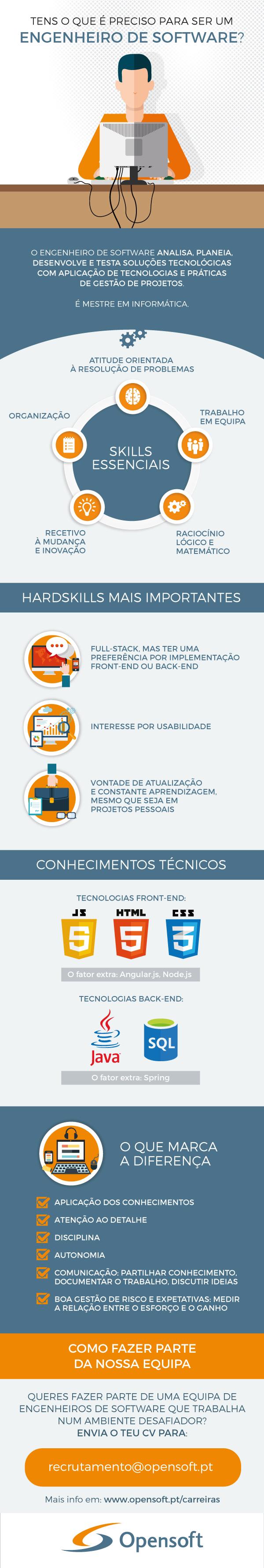 OpenSoft_Engenheiro-de-Software_Infografico