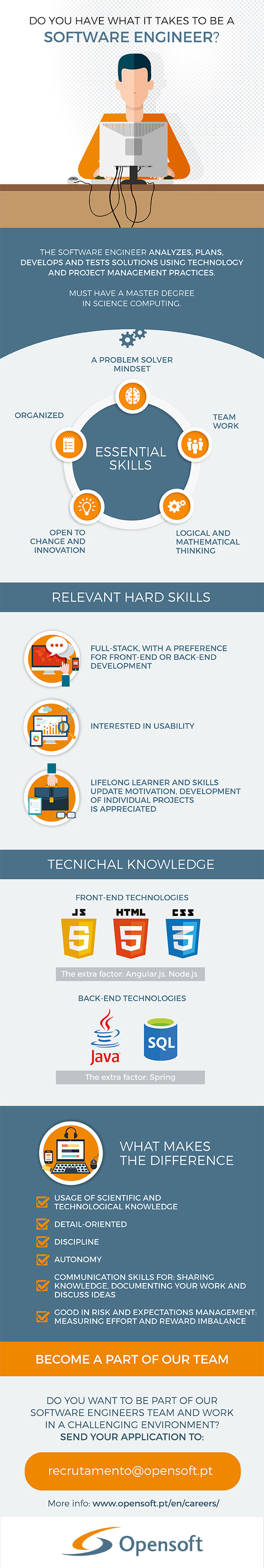 opensoft_infographic_software_engineer